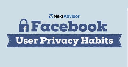 12 Important statistics on Facebook user privacy